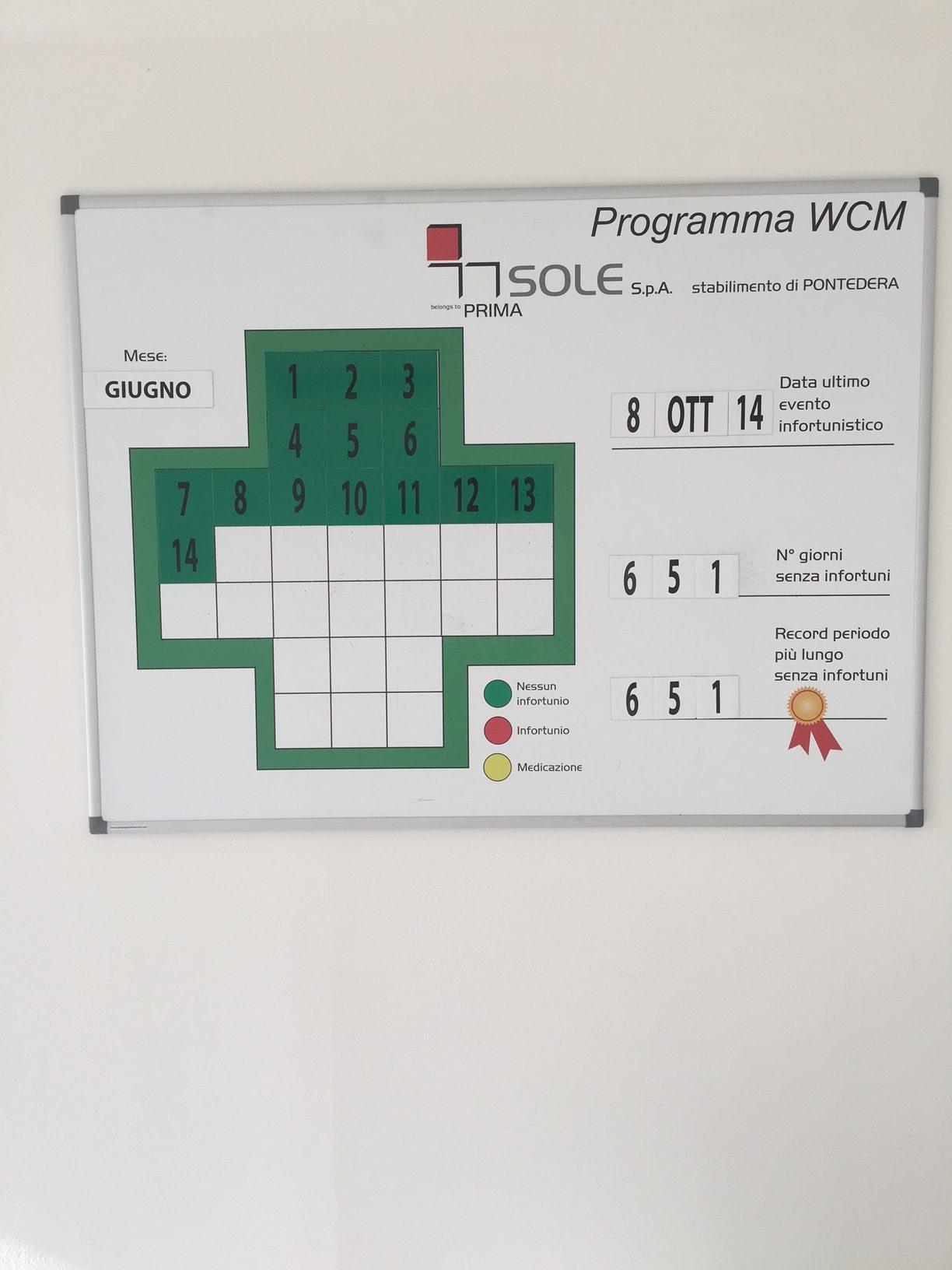 La tabella all'ingresso dello stabilimento indica l'assenza di infortuni sul lavoro dal 2014